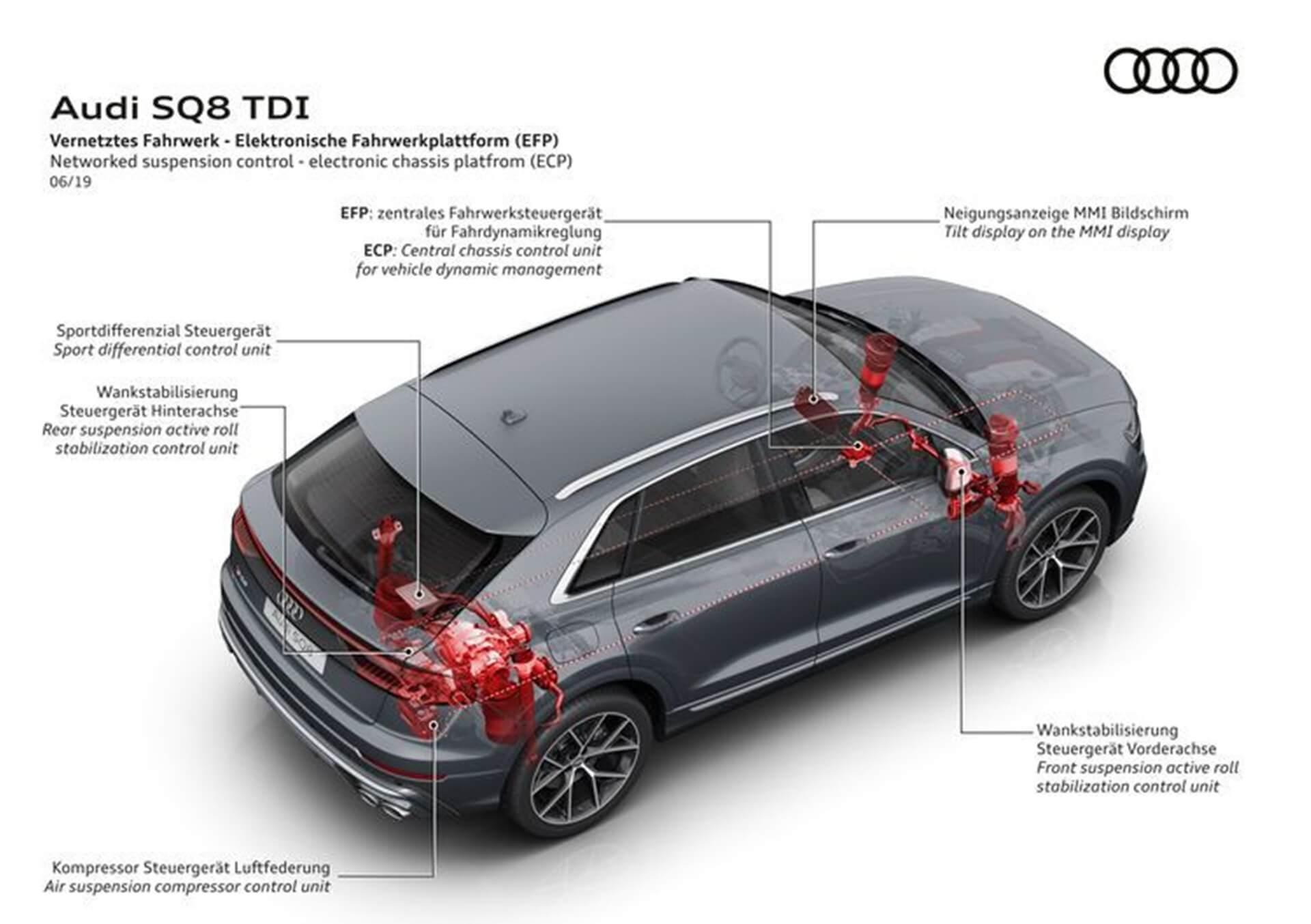 Audi eAWS